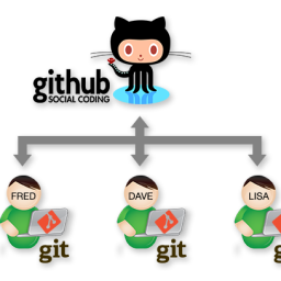 How to Send Pull Requests in GitHub